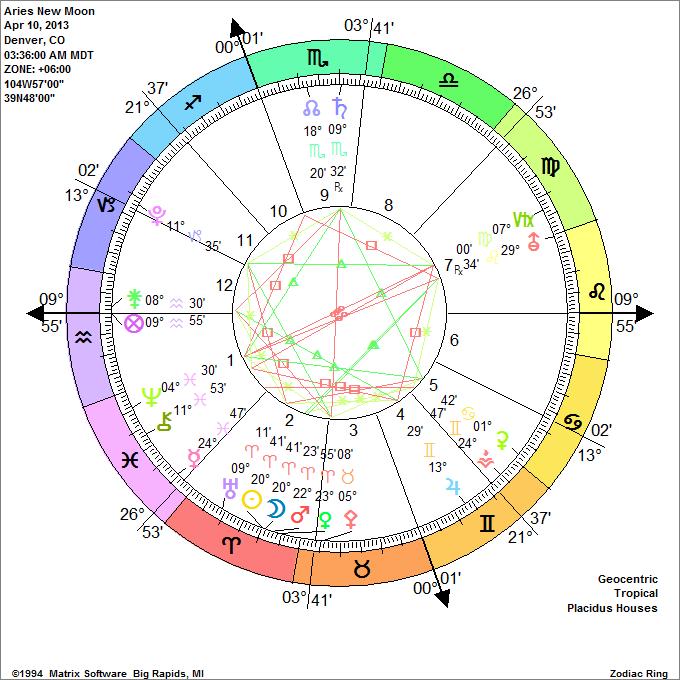 Aries New Moon Chart.jpg