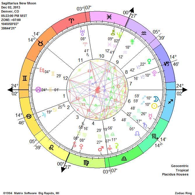 Sagittarius New Moon - Personal Vision Path