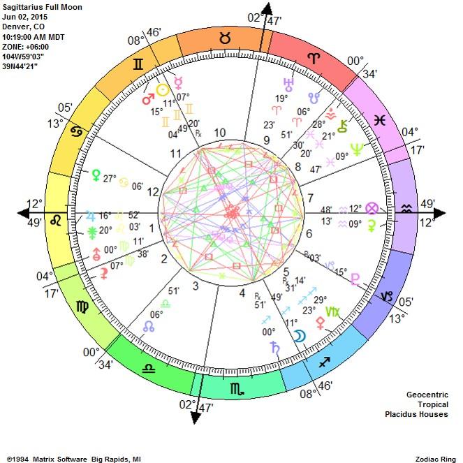 Sagittarius Full Moon Follow Your Dreams